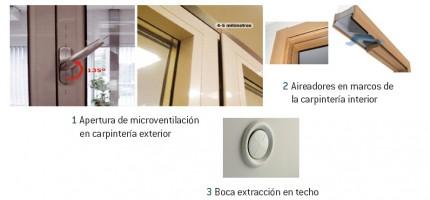 Sistema de micro-ventilación Abaigar